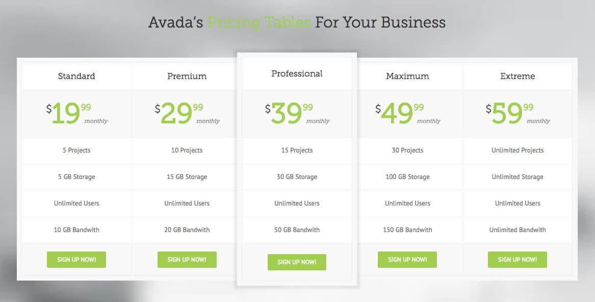 Whelk Avada Theme Support Yoda Style Blog Post